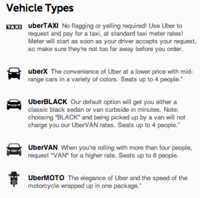 Uber Paris Vehicle Options